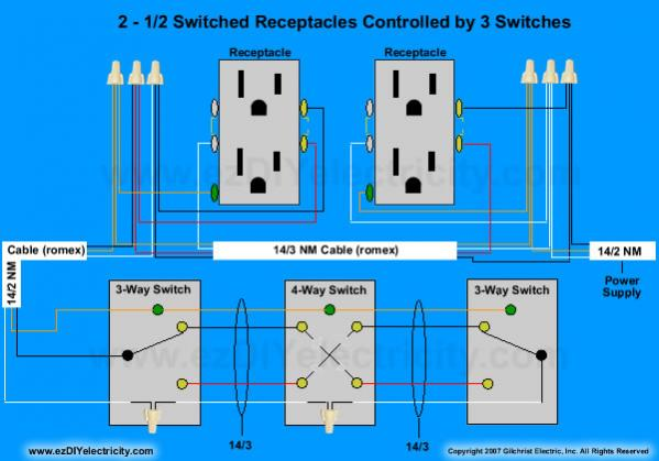 How Gfcis Work in addition Nylon Housing additionally Facts About Portable Generator To House Connections likewise Watch as well Schematic. on receptacle wiring diagram