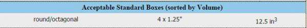 Name:  Box_size.jpg Views: 101 Size:  8.6 KB