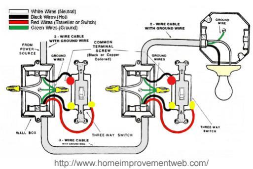 Name:  wiring1l.jpg Views: 1584 Size:  32.2 KB