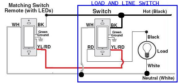 Brilliant Three Way Switch Wiring Diagram Z Wave Wiring Diagram Database Wiring Database Wedabyuccorg