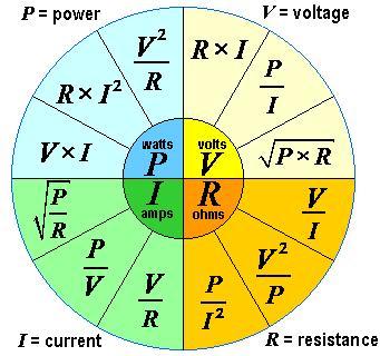 voltage watt amperage resistance calculation community forums. Black Bedroom Furniture Sets. Home Design Ideas