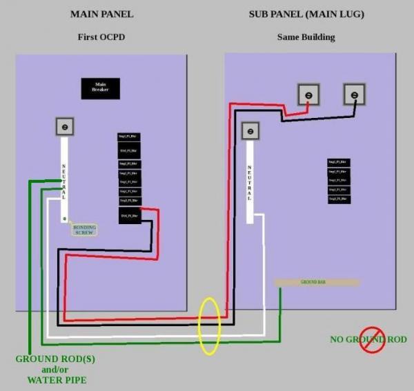 Name:  4-Main2Main-lug-sub_zps572be6cf.jpg Views: 404 Size:  29.6 KB