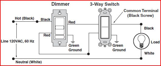 issue when replacing dimmer on 3-way switch settup