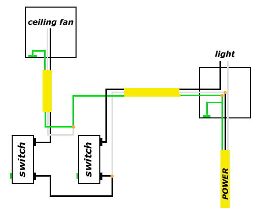 adding a bathroom fan via dual rocker switch wire up bathroom light pull cord switch Bathroom Fan Wiring Diagram