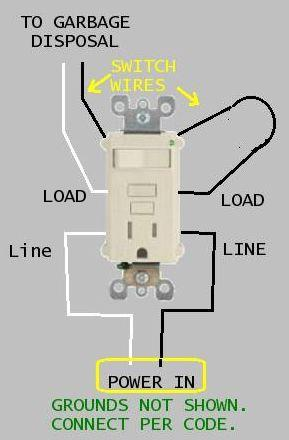 help replacing switch and outlet combo with gfci. Black Bedroom Furniture Sets. Home Design Ideas
