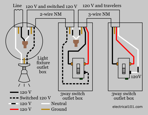 70447d1473002525 hot outlet existing 3 way switch_diagram three way switch receptacle wiring wiring diagram data