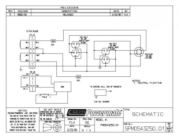need help wiring generator to a transfer switch