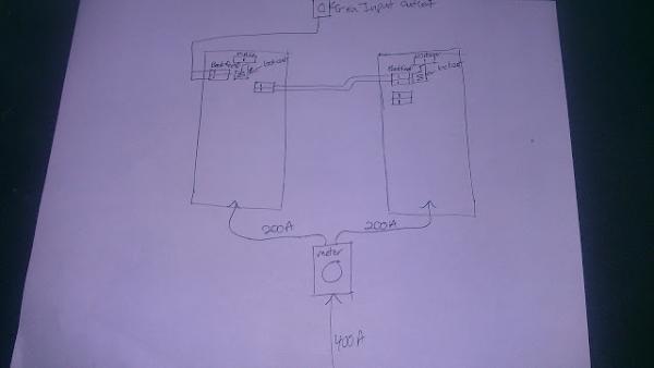 generac gp5500 valve clearance wiring diagrams