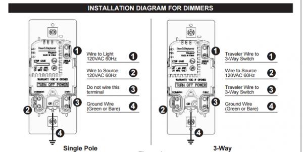 73363d1479743089 replacing switch dimmer 2 gang box legrand instructions replacing switch with dimmer in 2 gang box doityourself com,A Single Pole Dimmer Switch Wiring