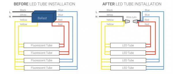Led Fluorescent Light Wiring Diagram from www.doityourself.com