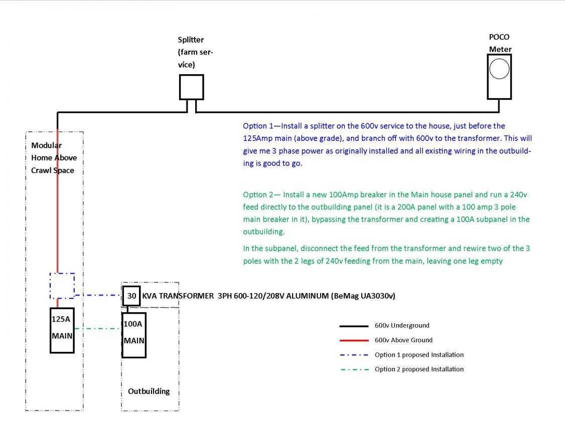 Pequea Trailer Wiring Diagram Diagrams Load Rite Dual Battery 4 Flat 7 Pin