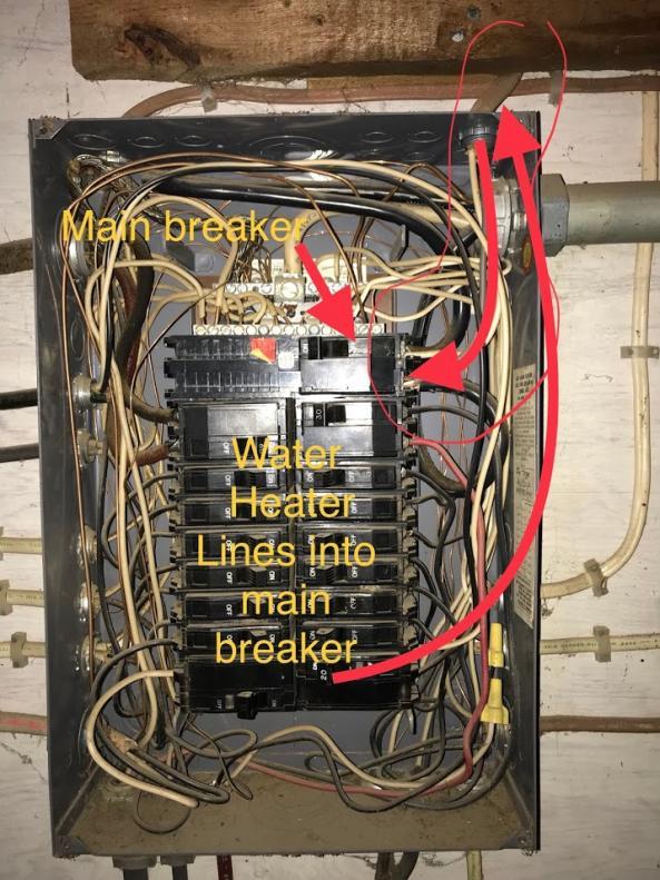 fuse box upgrade