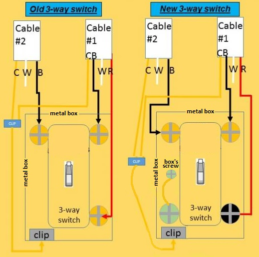 Quick 3-way Switch Question
