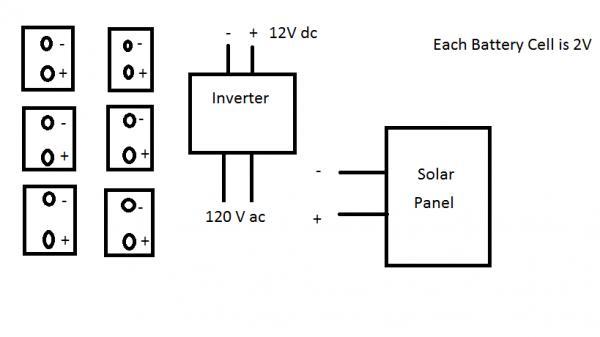 Name:  Solar.jpg Views: 833 Size:  17.5 KB