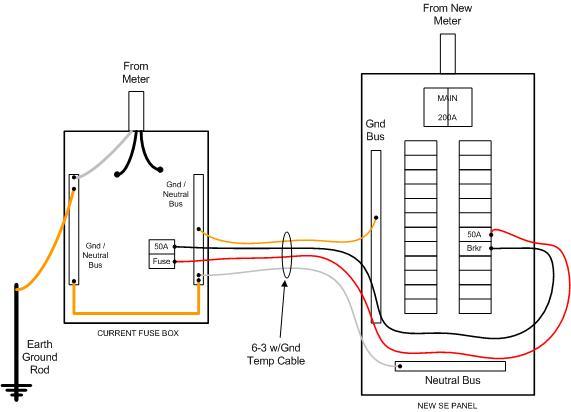 200 amp panel meter wiring diagram 200 database wiring 200 amp service panel wiring diagram nilza net