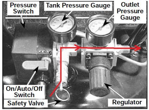 Craftsman 26 Gallon Air Compressor Regulator Problems