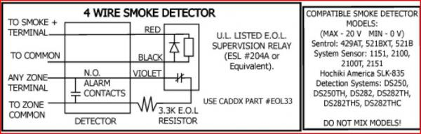 smoke detector 2151 wiring diagram circuit diagram symbols \u2022 old smoke detectors wiring-diagram home run 4 wire smoke detectors and nx 8 doityourself com rh doityourself com duct smoke detector wiring diagram electrical wiring diagram smoke detectors