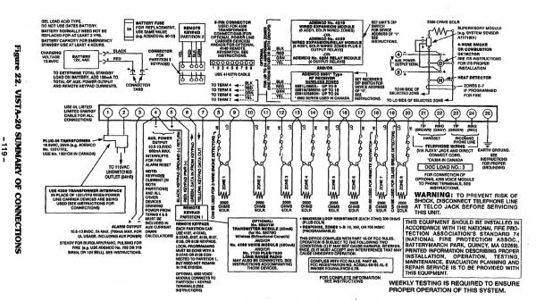 80824d1494958122 4 wire smoke detectors zone 1 ademco vista 20p ademco vista 20 summary connections vista 20 wiring diagram diagram wiring diagrams for diy car repairs vista 50p wiring diagram at cos-gaming.co