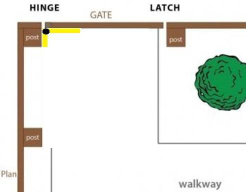 Name:  fence.jpg Views: 842 Size:  15.6 KB
