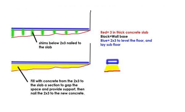 Name:  basement floor.jpg Views: 348 Size:  18.9 KB