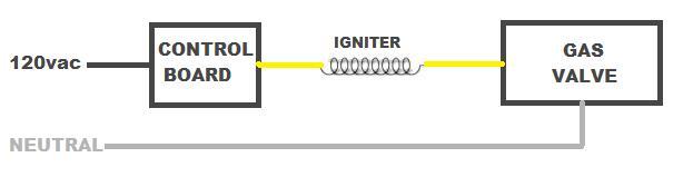 Name:  OVEN IGNITER.jpg Views: 43 Size:  10.5 KB