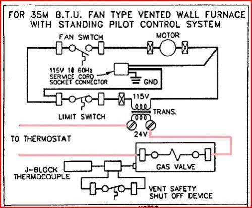Williams 3508732 Wall Furnace