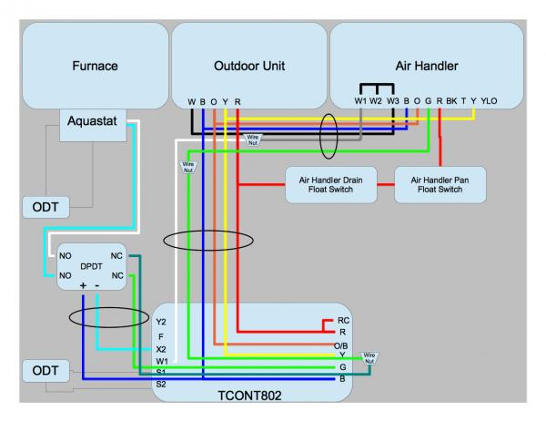 wiring diagram for ac to furnace the wiring diagram central ac thermostat wiring diagram schematics and wiring diagrams wiring diagram