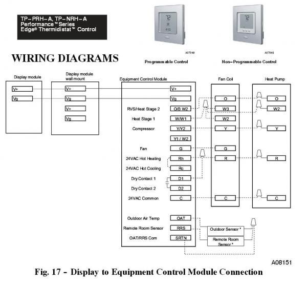 Name:  Carrier Edge stat HP diagram.jpg Views: 337 Size:  43.9 KB