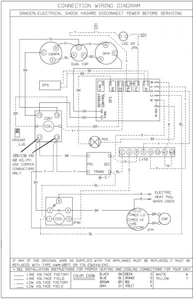 Electric Furnace Thermostat Wiring Diagram - Wiring Diagrams on