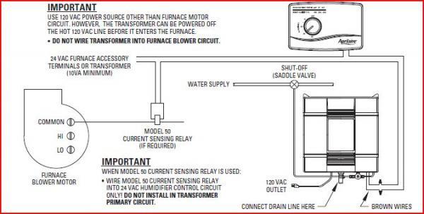 turn off program on honeywell thermostat