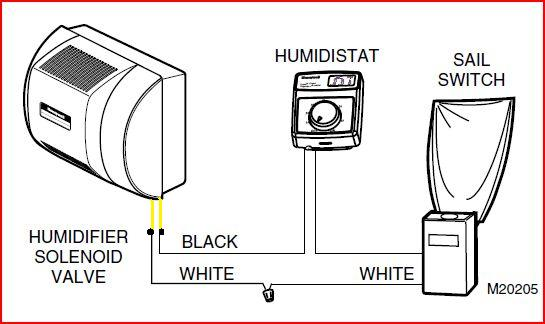 541370 Need Help Diagnosing Honeywell He360 Humidifier H8909 Humidistat on 3 Way Switch Wiring Diagram