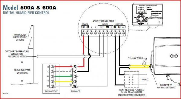 humidistat wiring diagram for 60 manual humidistat wiring diagram