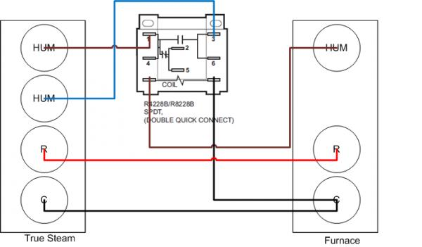 6463d1355023592 need help wiring truesteam carrier furnace infinity controller truesteamconnection need help with wiring truesteam to carrier furnace and infinity carrier infinity thermostat wiring diagram at arjmand.co