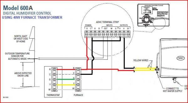 wiring humidifier directly to furnace board - doityourself ... carrier heat pump thermostat wiring diagram carrier electric furnace thermostat wiring