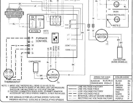 thermostat wiring diagram for furnace