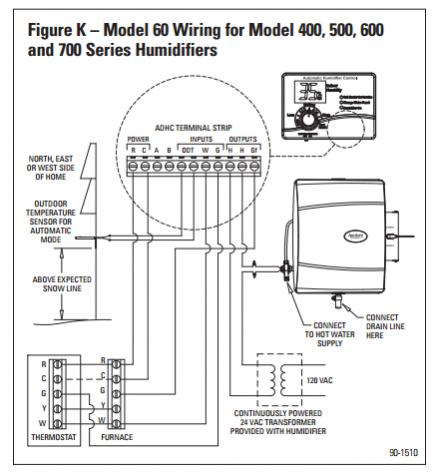 Humidistat Wiring Diagram on goodman heat pump air handler wiring diagram