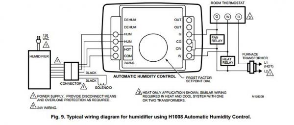 honeywell humidifier wiring diagram free download  u2022 oasis