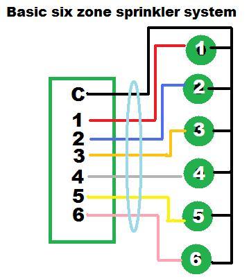 Name:  six zone.jpg Views: 580 Size:  22.0 KB
