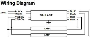 Name:  ballast.jpg Views: 84 Size:  8.9 KB