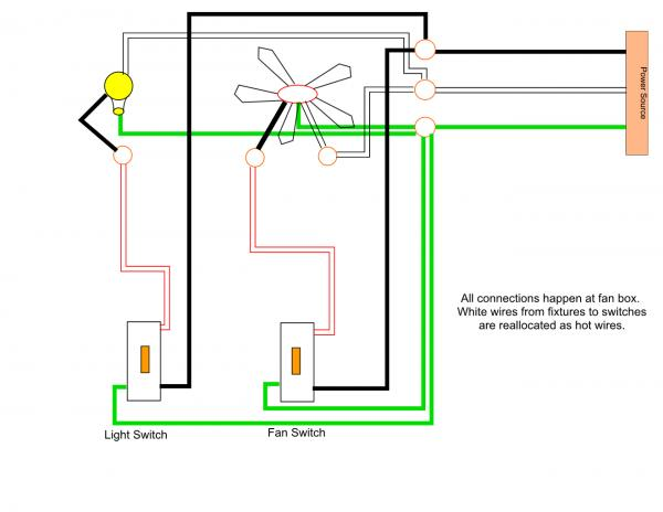 Wiring A Ceiling Fan With Separate Light Switch