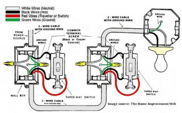 ceiling fan light wiring diagram one switch wirdig diagram 3 way switch safe wiring is not something to be learned after the fire trucks have