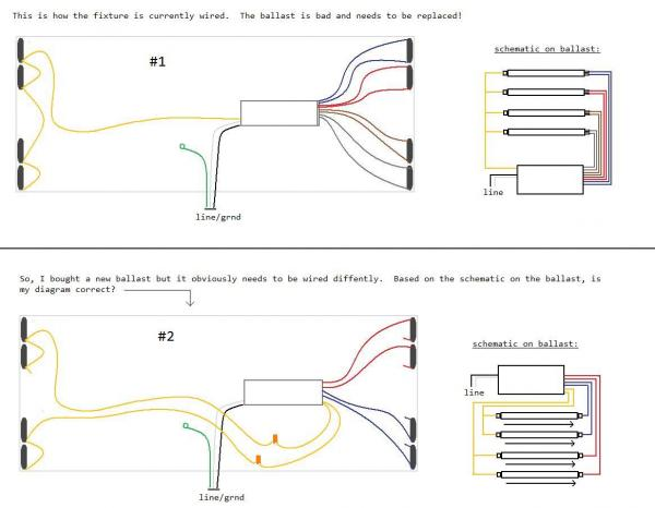 36967d1408919265 fluorescent ballast replacement fixturejpg how to replace a ballast in a fluorescent light fluorescent light Fluorescent Light Wiring Diagram Explanation at bakdesigns.co