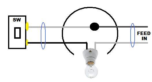 replacing missing light fixture