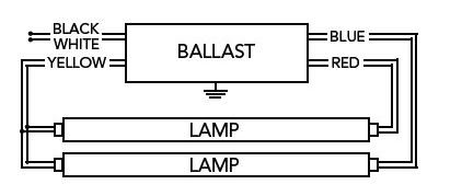 T8 Ballast Wiring Diagram Nilzanet – T8 Ballast Wiring Diagram