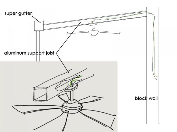 How to install outdoor fan into hollow aluminum patio - What size fan should i get for my bedroom ...
