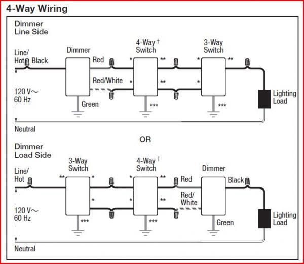 60144d1450313197 installing dimmer four way switch circuit diva4 3 way dimmer switch 3 way dimmer problems leviton 6526w 15amp lutron cl dimmer wiring diagram at crackthecode.co