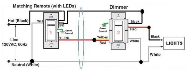leviton cat5e wiring diagram leviton dimmer wiring diagram