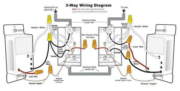 Trying to figure out 3 way switch loop double gang