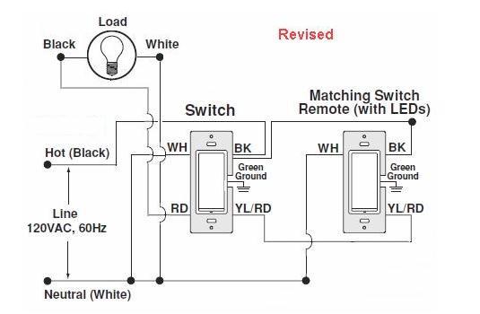 Z-wave 3-way Switch Question