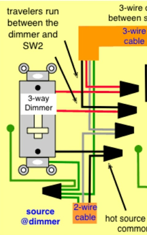 Way Switch Wiring Diagram Power At Light on
